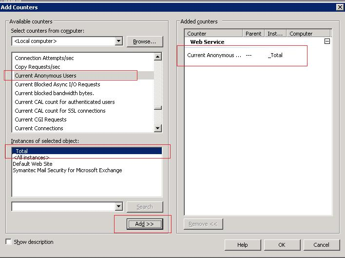 IIS Current Anonymous Users counter
