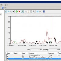 Monitoring Active Users Sessions on IIS site