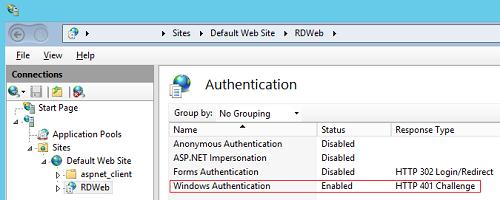 IIS Windows Authentication