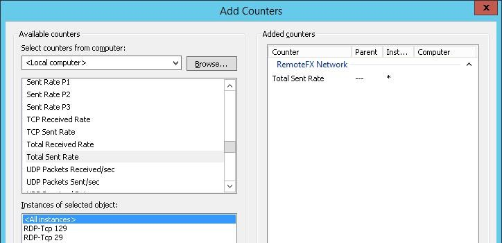 RemoteFX Network counter Sent Rate