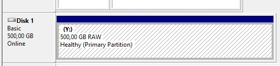 raw partition in windows failover cluster