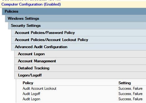 account lockout audit policy for domain controllers