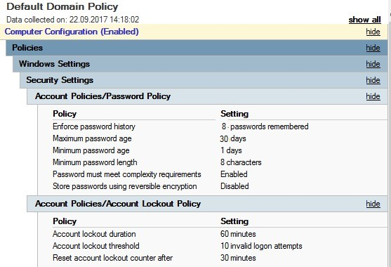 active directory admins password policies
