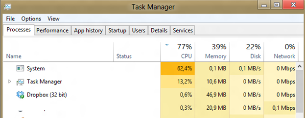 High CPU Usage by Ntoskrnl exe (System) Process in Windows