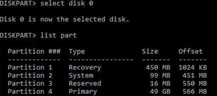 efi partition table on windows