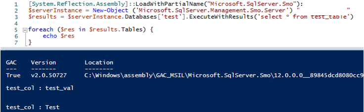using SQL Server Management Studio module in powpershell to run SQL query