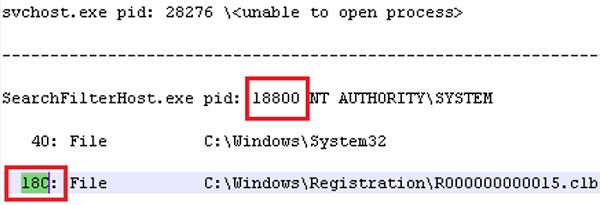 ottenere l'ID dell'handle del file aperto utilizzando handle64.exe