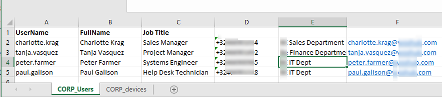 Exporting Active Directory user information to the Excel worksheet using Powershell