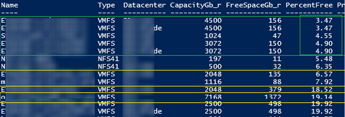 Find the VMFS datastore with most free space using PowerShell