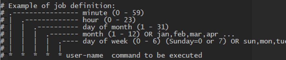 The cron schedule expression syntax