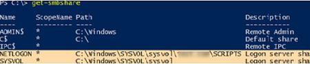 SYSVOL and NETLOGON - logon server shares on DC
